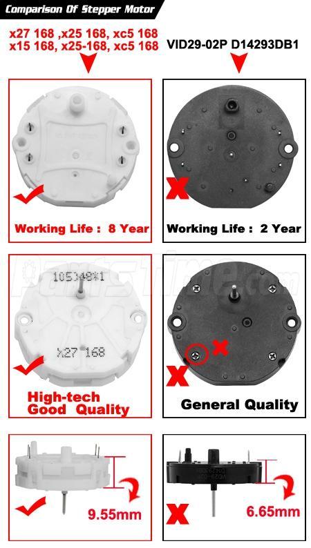 Speedometer Instrument Cluster Gauge Repair Kit Stepper